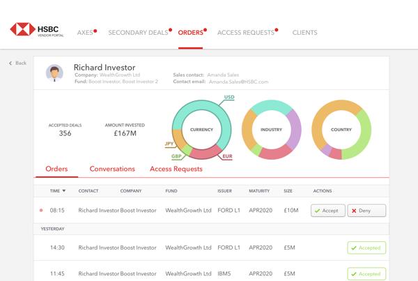 HSBC Investor portal